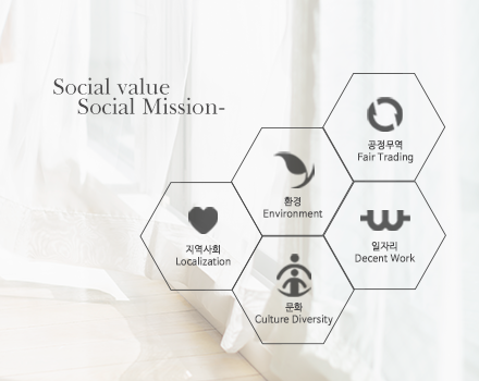 Social value Social Mission-